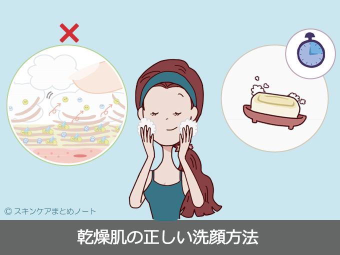 乾燥肌の正しい洗顔方法