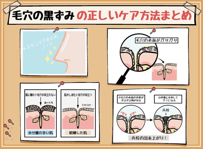 毛穴の黒ずみの正しいケア方法