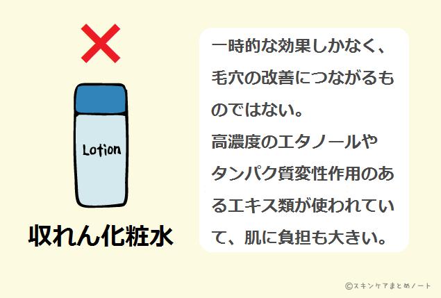 毛穴に収れん化粧水(引き締め化粧水)は効果がない