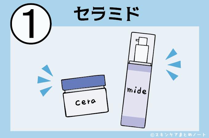 毛穴におすすめの化粧水・美容液1:セラミド